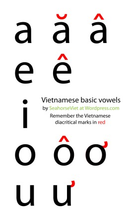 Vietnamese vowels and diacritical marks