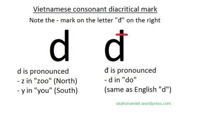 d and đ Vietnamese consonant diacritical mark
