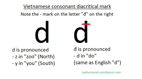 d and đ Vietnamese consonant diacritical mark